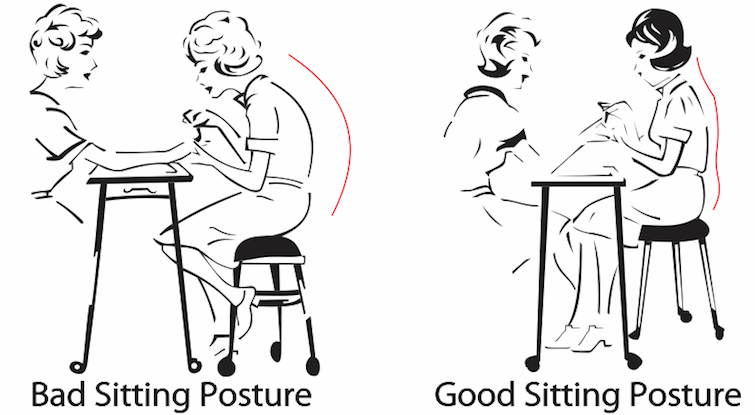 Bad Versus Good Sitting Posture Diagram