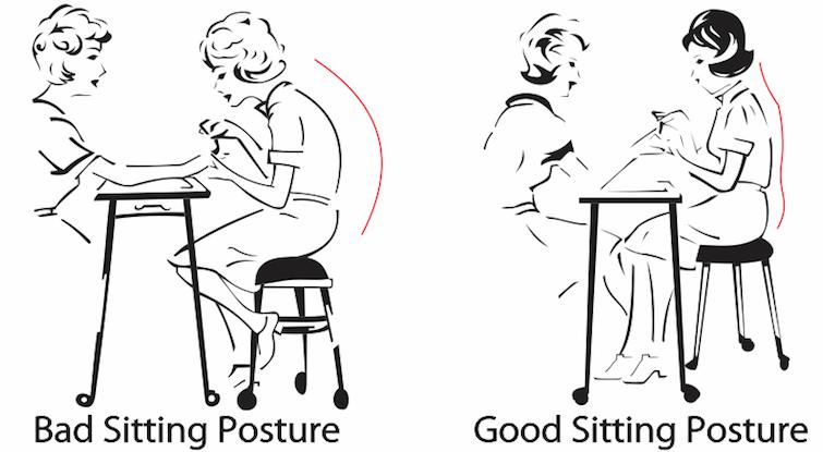 Bad Versus Good Sitting Posture Diagram